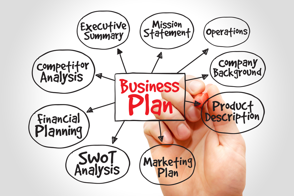 step by step instructions to compose an executive summary for your